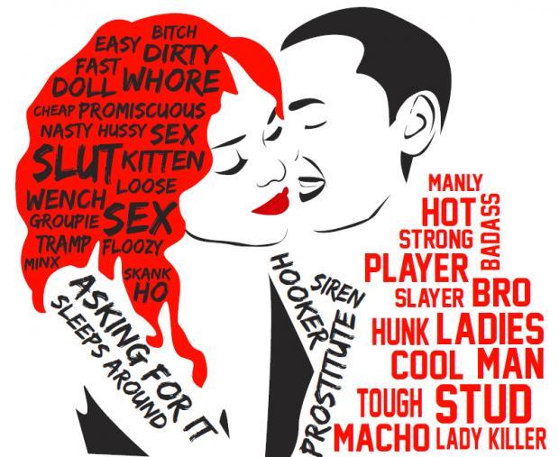 Image result for slut shaming